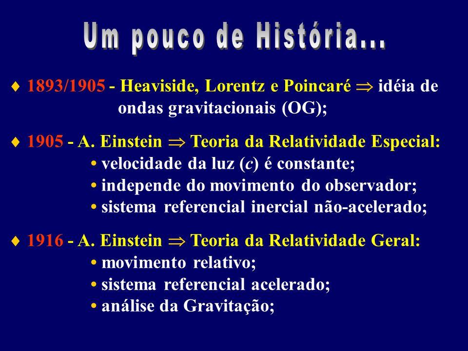Um pouco de História...  1893/1905 - Heaviside, Lorentz e Poincaré  idéia de. ondas gravitacionais (OG);