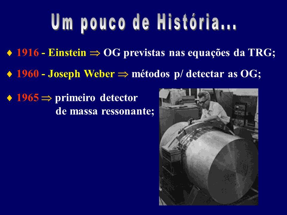 Um pouco de História... 1916 - Einstein  OG previstas nas equações da TRG;  1960 - Joseph Weber  métodos p/ detectar as OG;