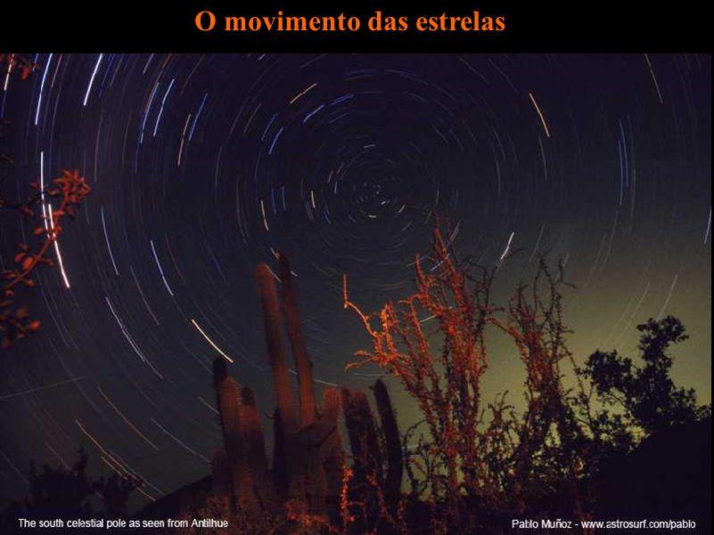 O movimento das estrelas