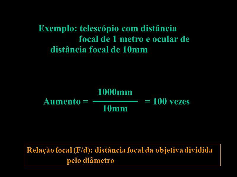 Exemplo: telescópio com distância. focal de 1 metro e ocular de
