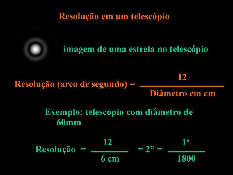 Resolução em um telescópio