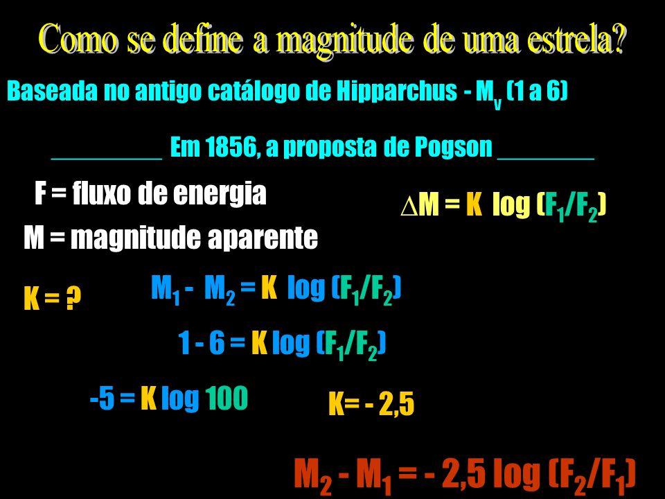 Como se define a magnitude de uma estrela