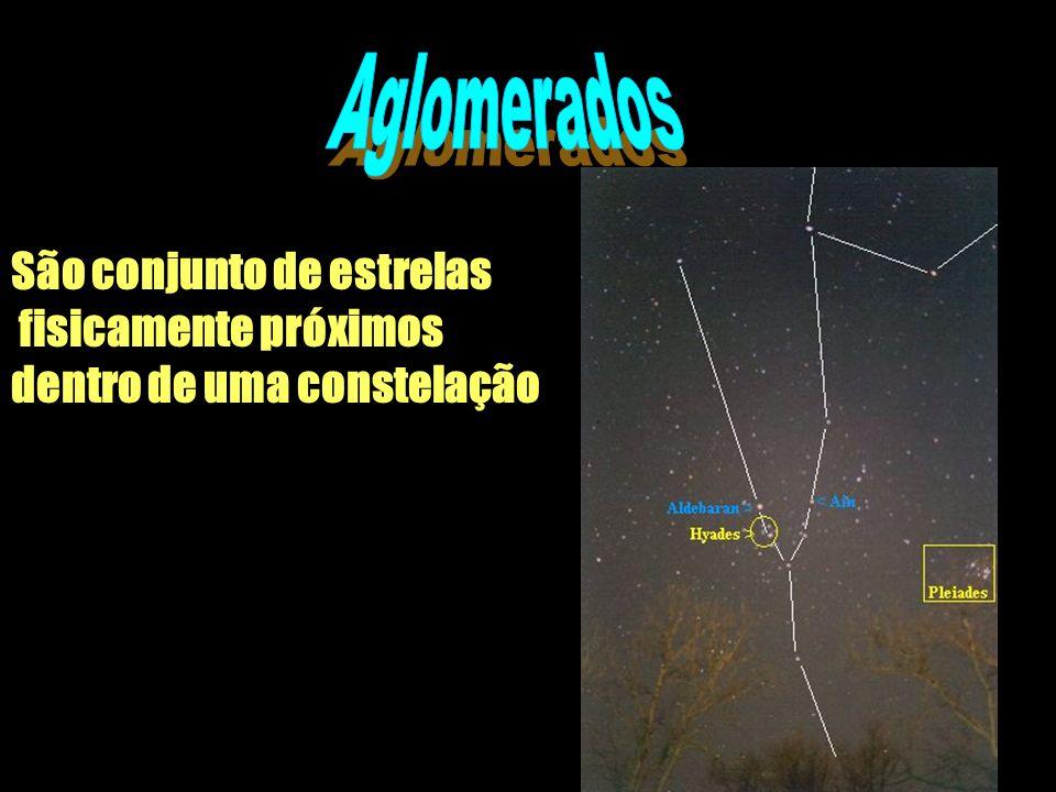 Aglomerados São conjunto de estrelas fisicamente próximos