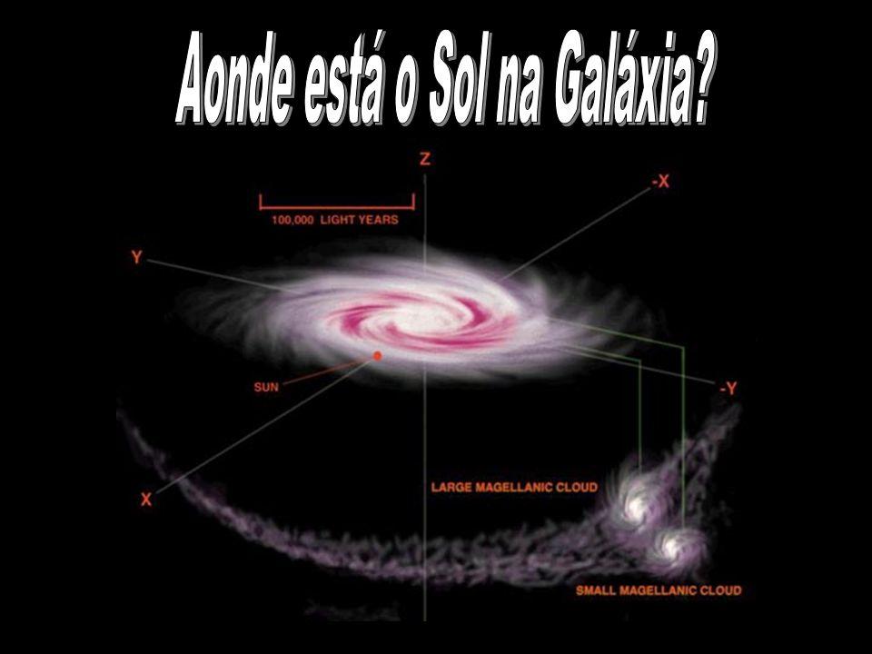 Aonde está o Sol na Galáxia
