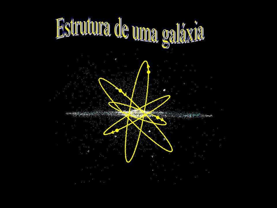 Estrutura de uma galáxia