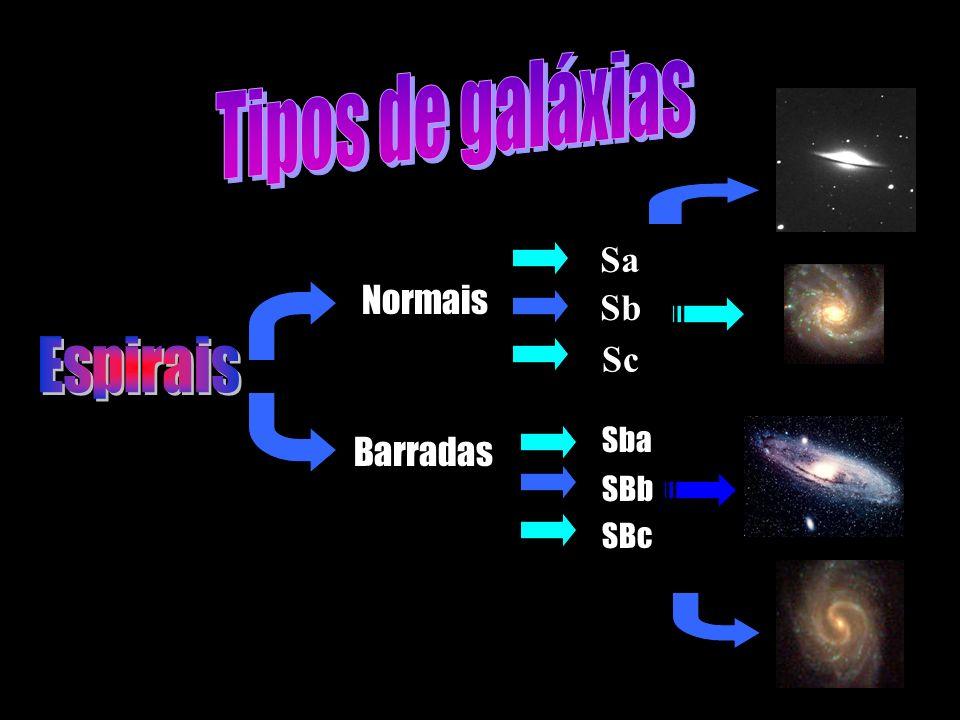 Tipos de galáxias Espirais Normais Barradas Sa Sb Sc Sba SBb SBc