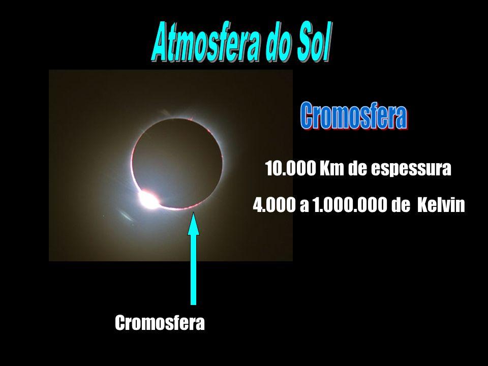 Atmosfera do Sol Cromosfera 10.000 Km de espessura