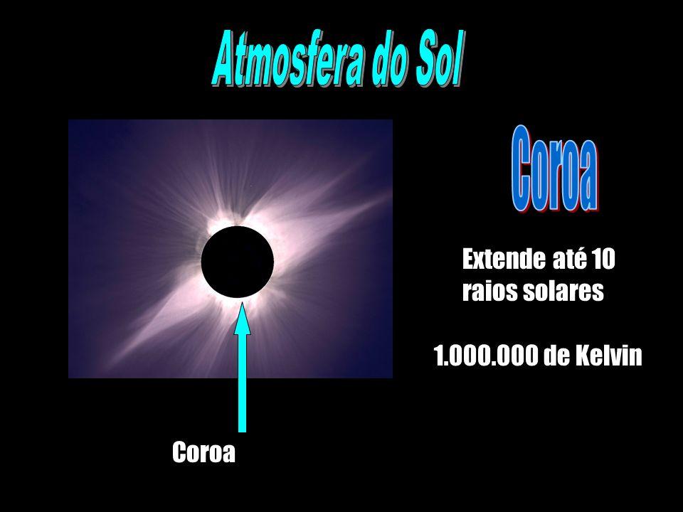 Coroa Atmosfera do Sol Extende até 10 raios solares