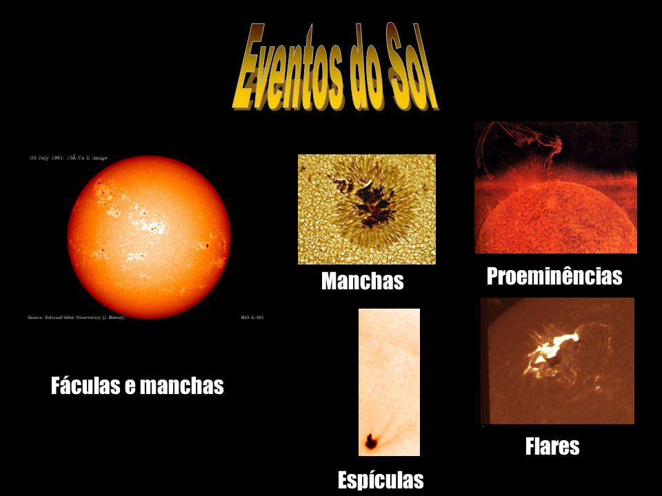 Eventos do Sol Proeminências Manchas Fáculas e manchas Flares