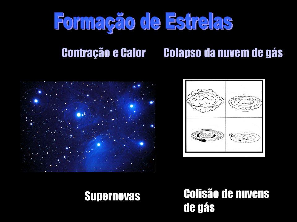 Formação de Estrelas Contração e Calor Colapso da nuvem de gás