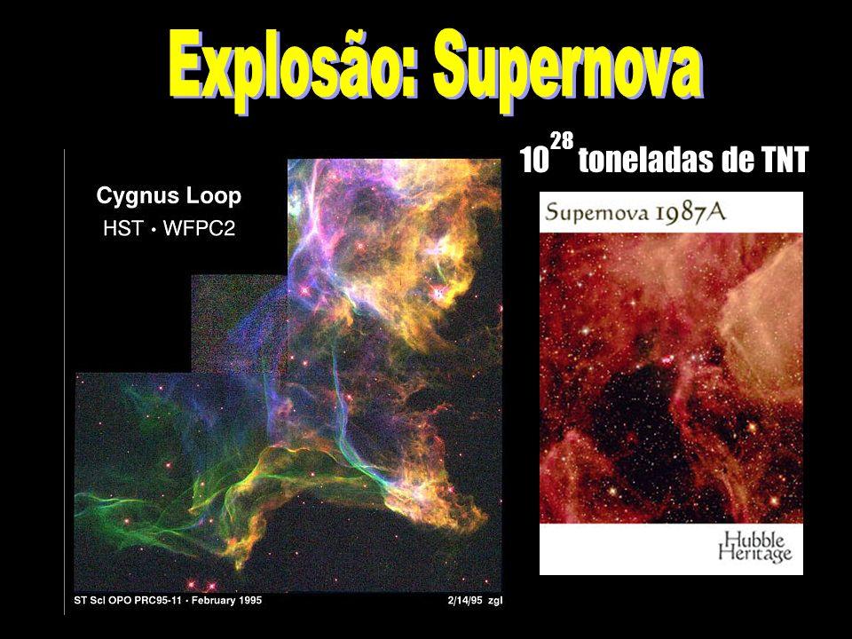 Explosão: Supernova 1028 toneladas de TNT