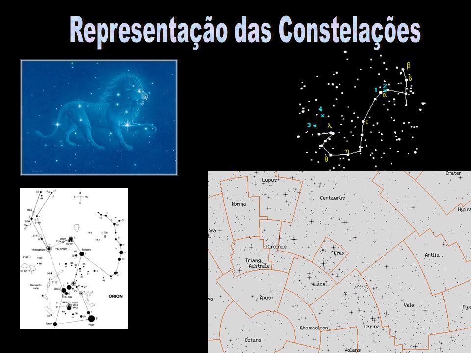 Representação das Constelações