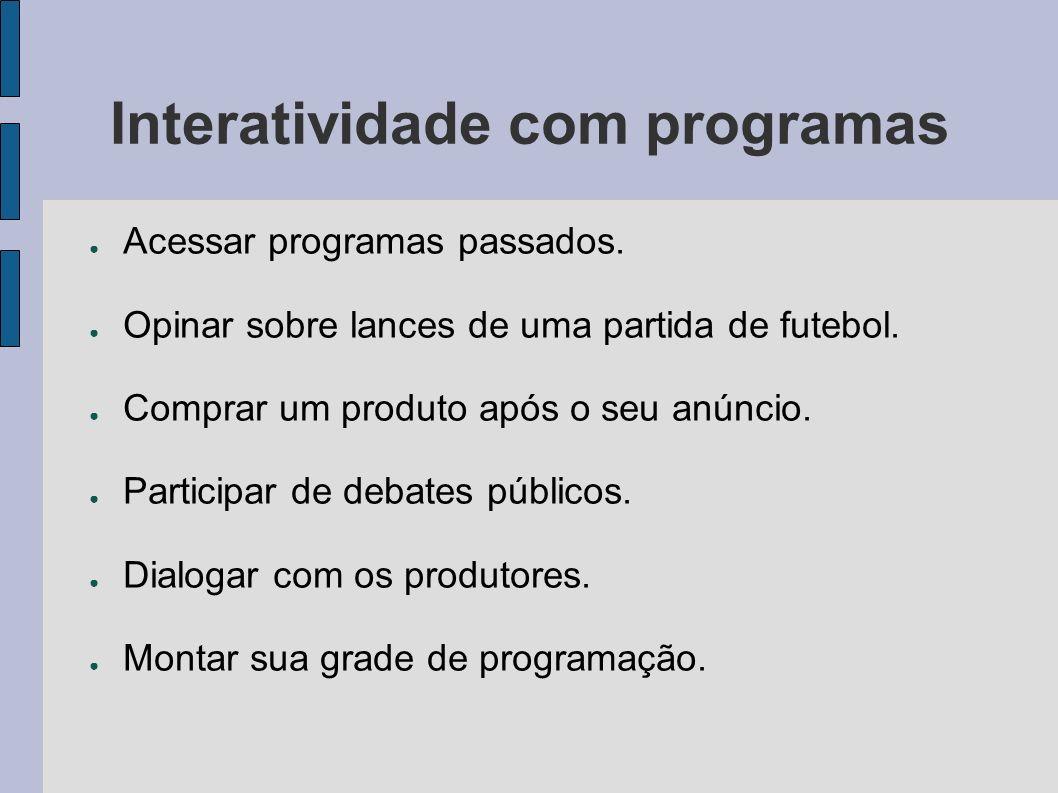 Interatividade com programas
