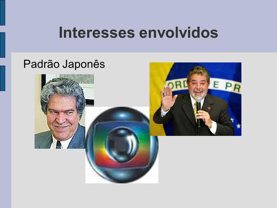 Interesses envolvidos