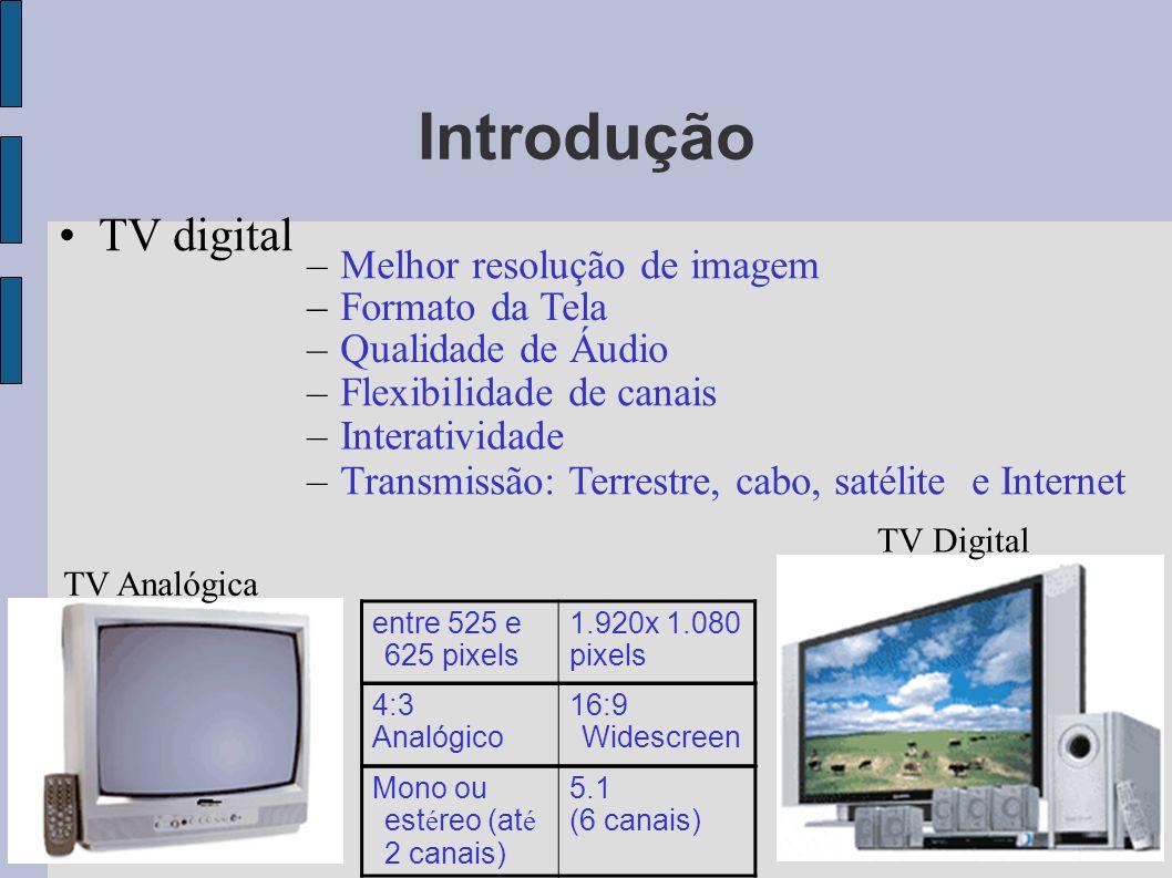 Introdução TV digital Melhor resolução de imagem Formato da Tela