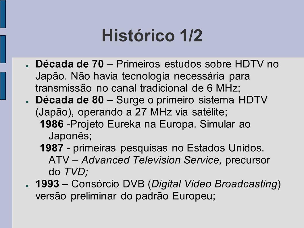 Histórico 1/2 Década de 70 – Primeiros estudos sobre HDTV no Japão. Não havia tecnologia necessária para transmissão no canal tradicional de 6 MHz;