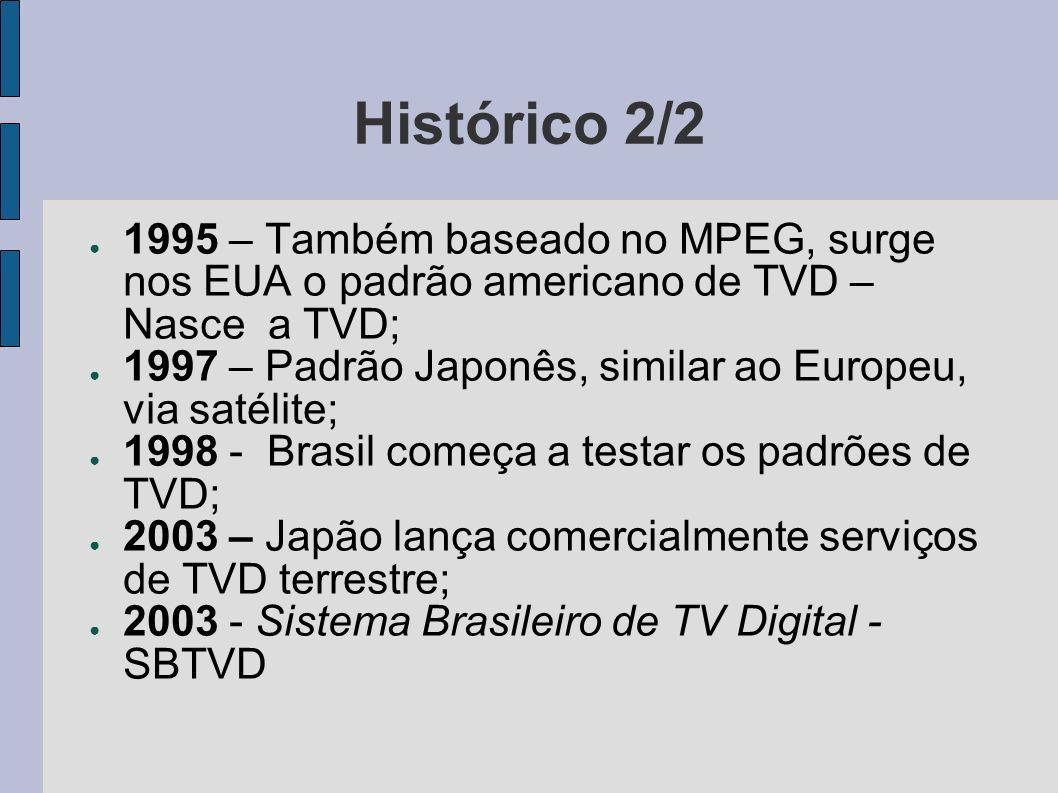 Histórico 2/2 1995 – Também baseado no MPEG, surge nos EUA o padrão americano de TVD – Nasce a TVD;