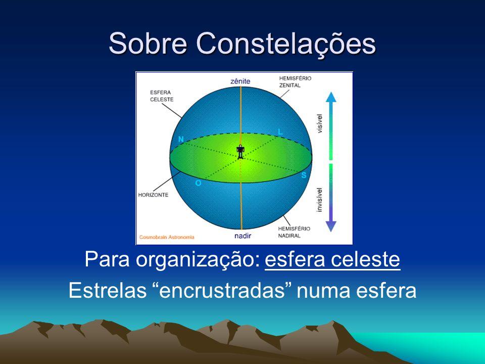 Sobre Constelações Para organização: esfera celeste