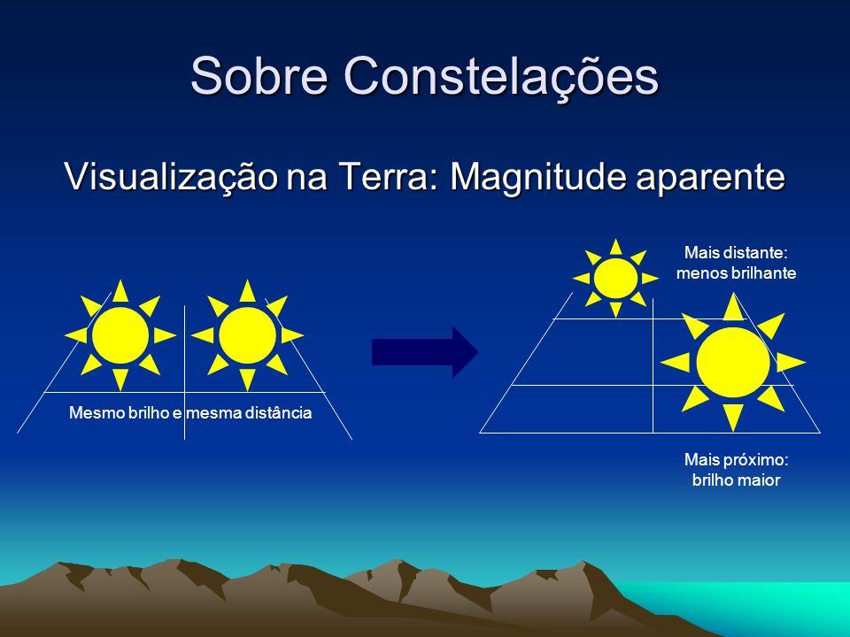 Sobre Constelações Visualização na Terra: Magnitude aparente