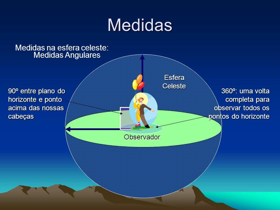 Medidas na esfera celeste: Medidas Angulares