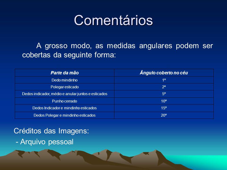 Comentários A grosso modo, as medidas angulares podem ser cobertas da seguinte forma: Créditos das Imagens:
