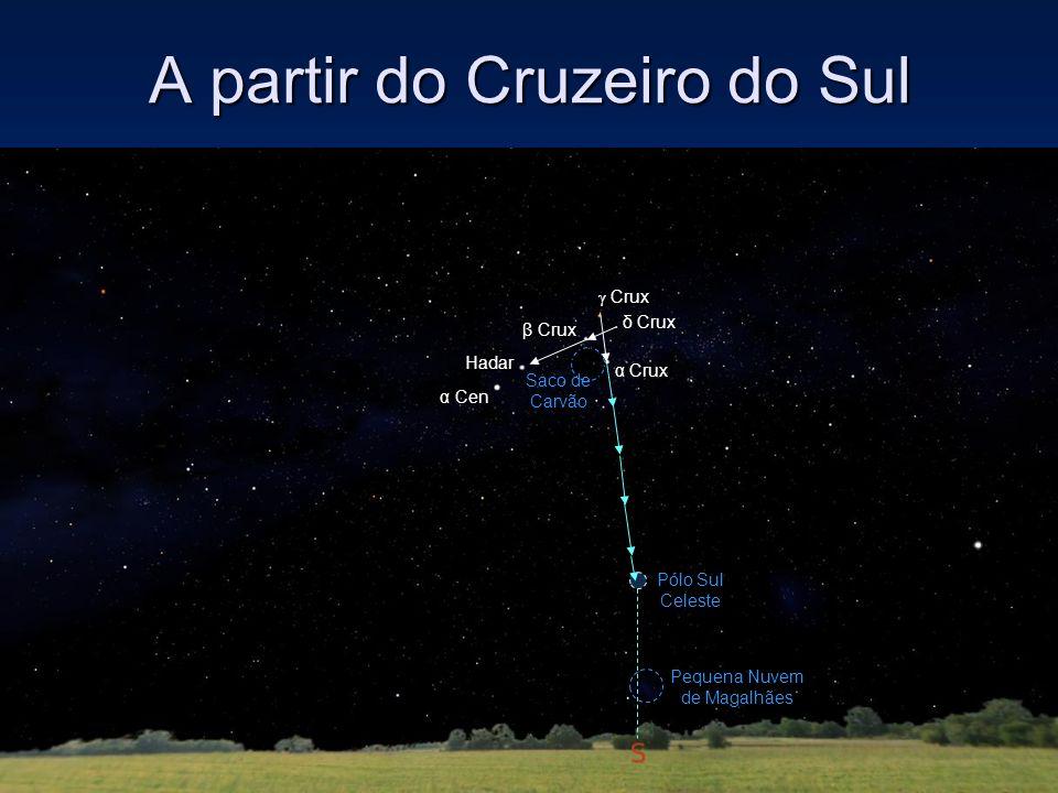 A partir do Cruzeiro do Sul