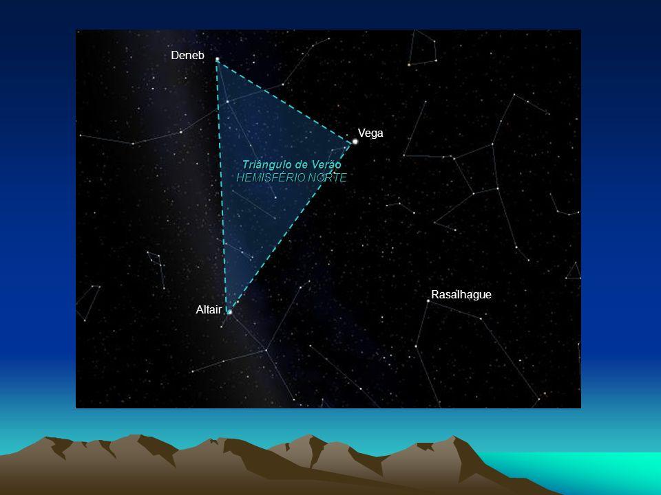 Triângulo de Verão HEMISFÉRIO NORTE