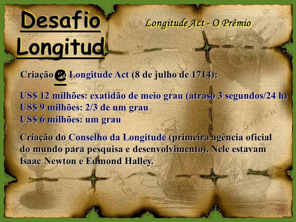 Longitude Act - O Prêmio
