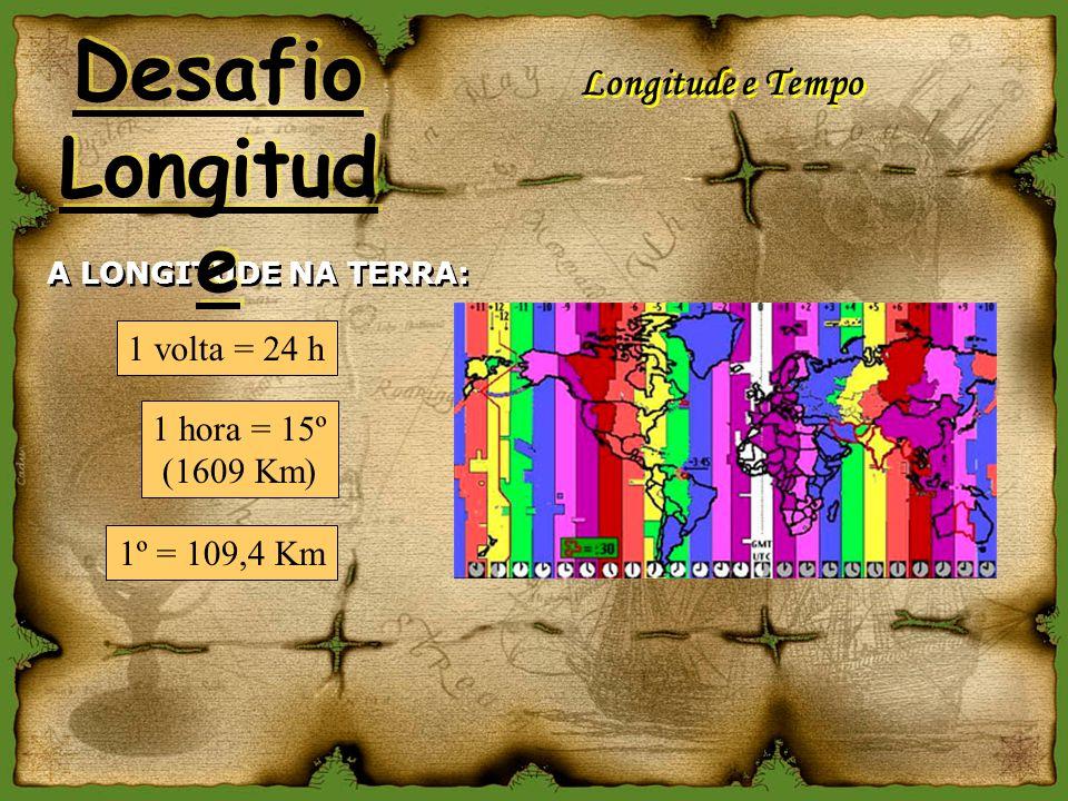 Desafio Longitude Longitude e Tempo 1 volta = 24 h 1 hora = 15º
