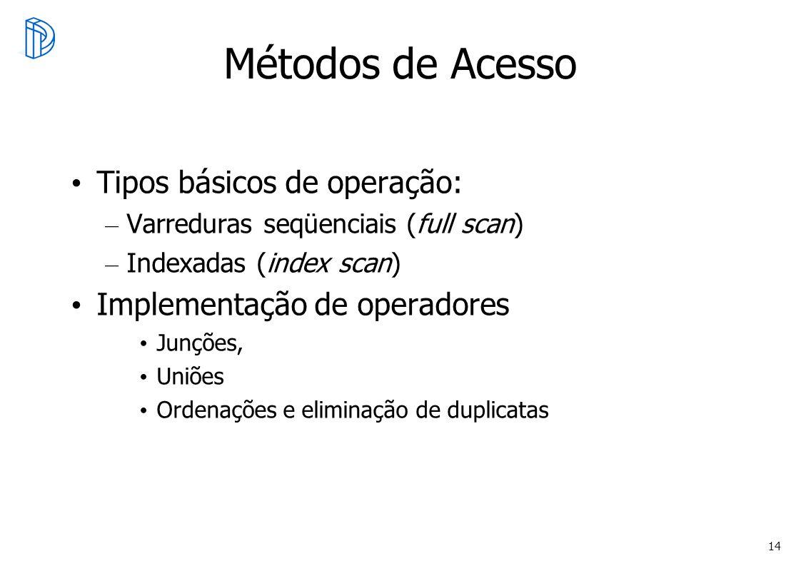 Métodos de Acesso Tipos básicos de operação:
