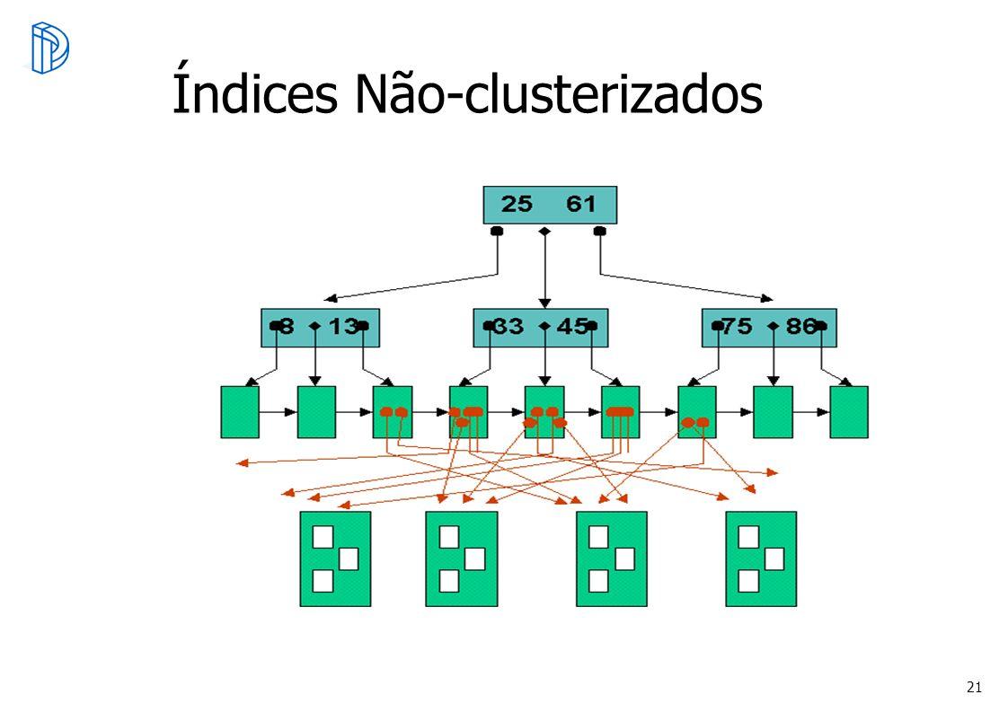Índices Não-clusterizados