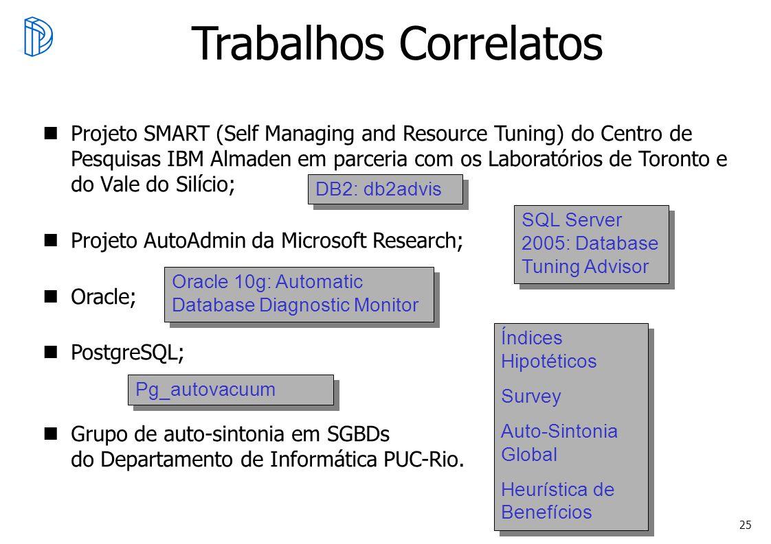 Oracle Otimização Trabalhos Correlatos.