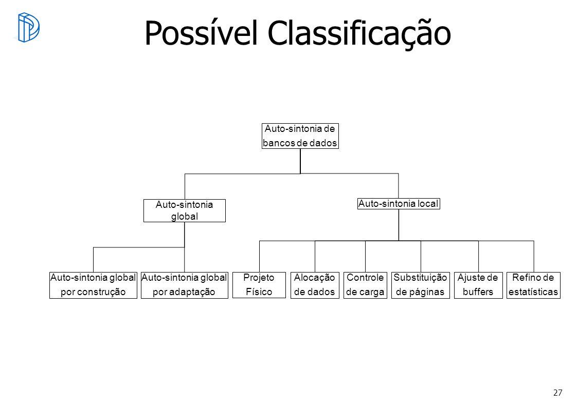 Possível Classificação