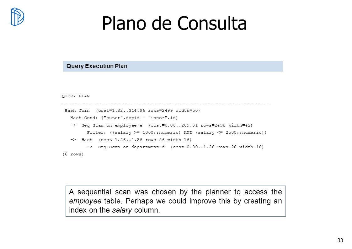 Plano de Consulta Query Execution Plan. QUERY PLAN. ---------------------------------------------------------------------------