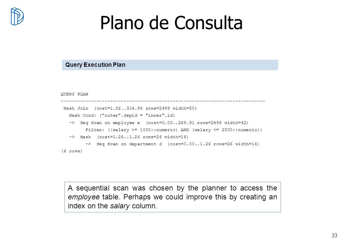 Plano de ConsultaQuery Execution Plan. QUERY PLAN. ---------------------------------------------------------------------------