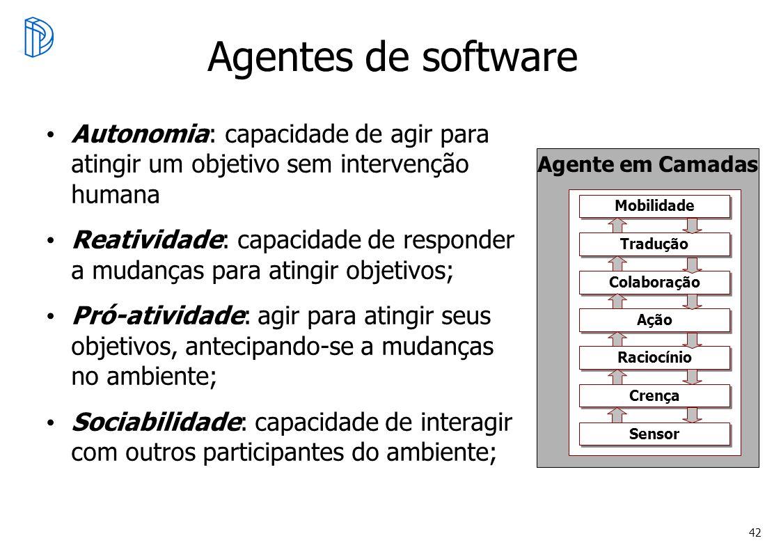 Agentes de software Autonomia: capacidade de agir para atingir um objetivo sem intervenção humana.