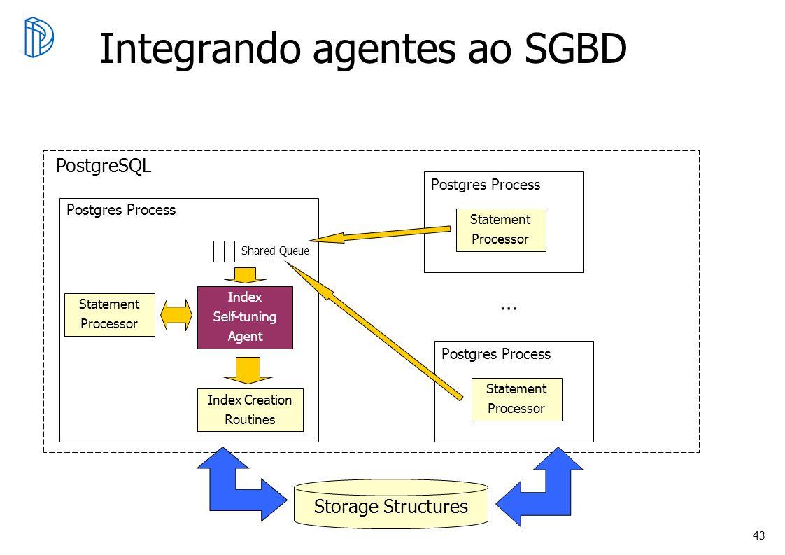 Integrando agentes ao SGBD