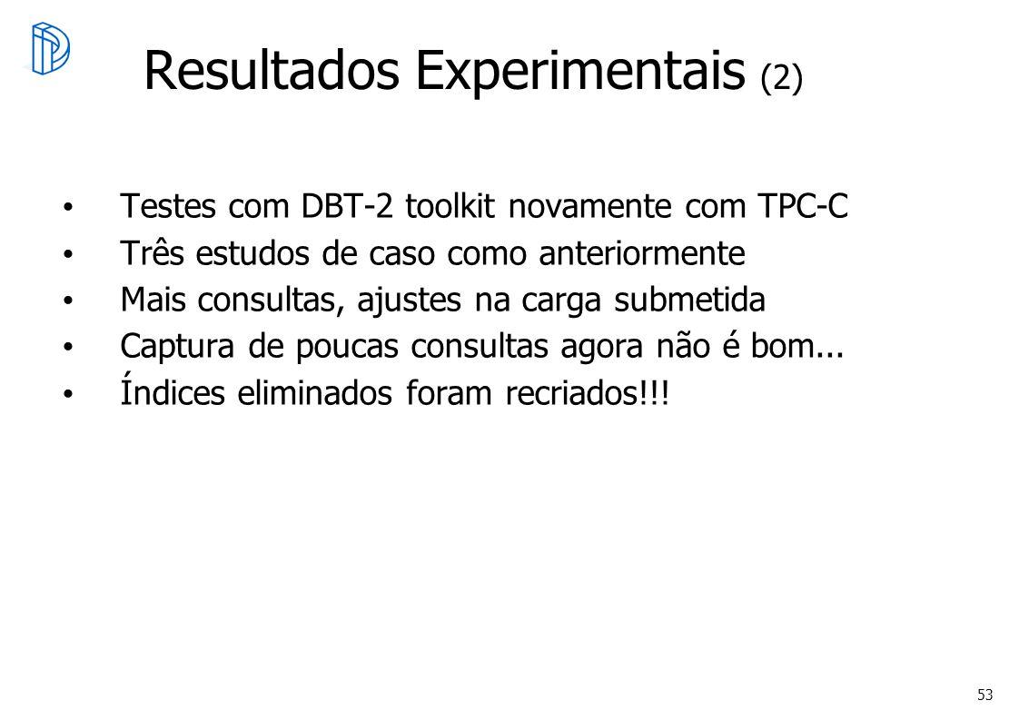 Resultados Experimentais (2)