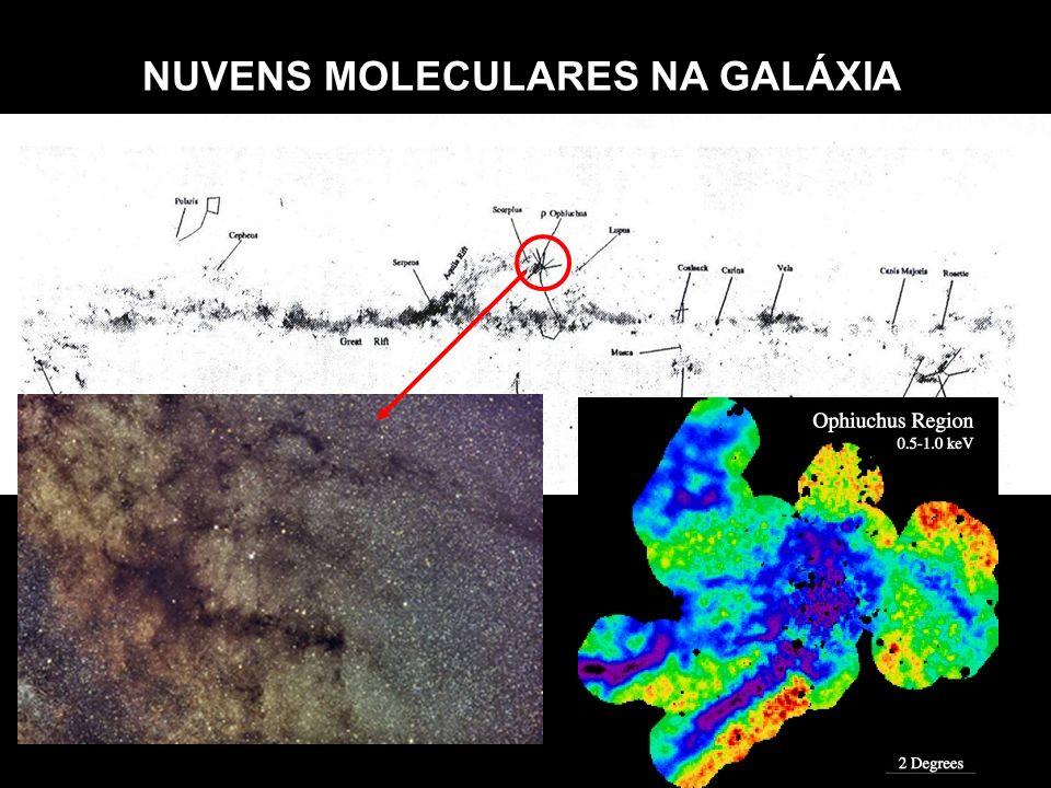 NUVENS MOLECULARES NA GALÁXIA