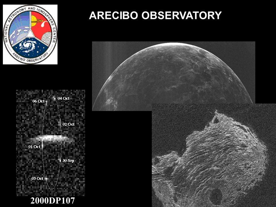 ARECIBO OBSERVATORY 2000DP107