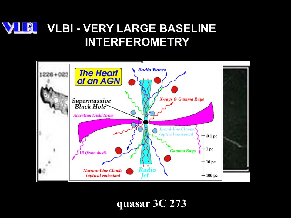 VLBI - VERY LARGE BASELINE
