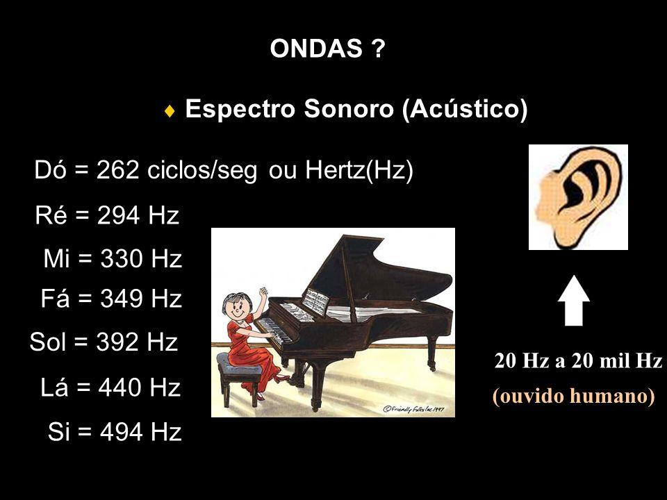 Dó = 262 ciclos/seg ou Hertz(Hz)