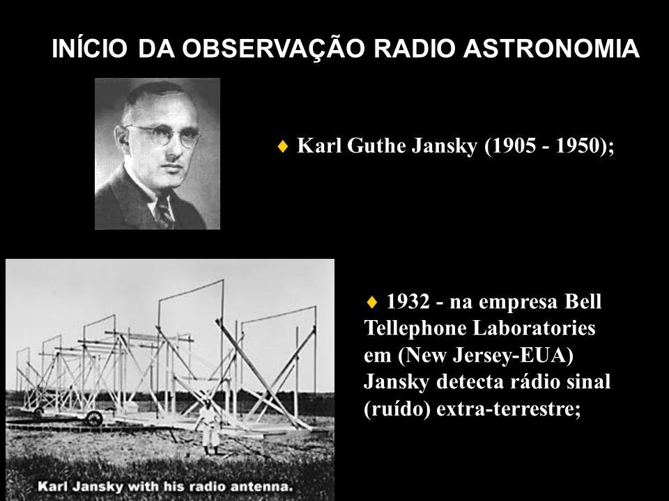 INÍCIO DA OBSERVAÇÃO RADIO ASTRONOMIA