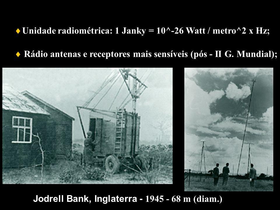 Unidade radiométrica: 1 Janky = 10^-26 Watt / metro^2 x Hz;