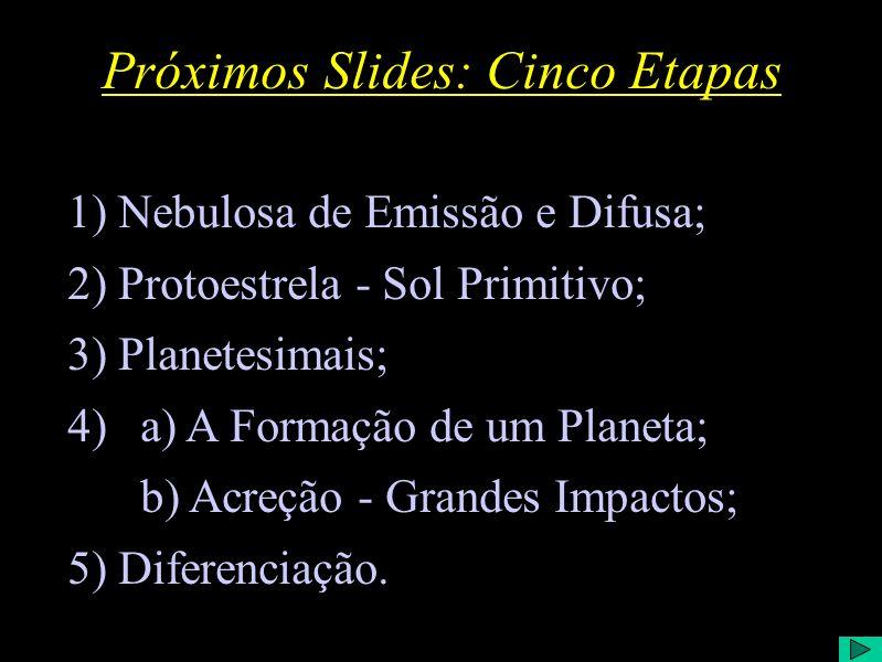Próximos Slides: Cinco Etapas
