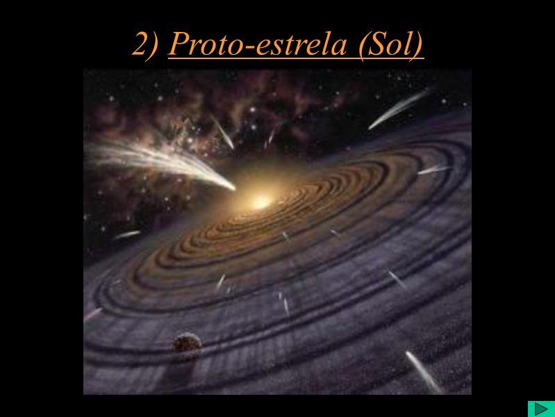 2) Proto-estrela (Sol)