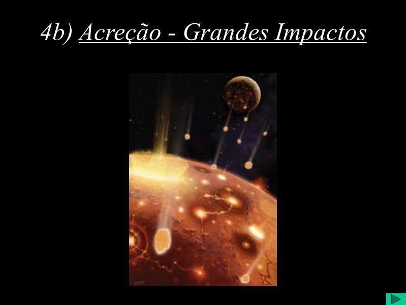 4b) Acreção - Grandes Impactos