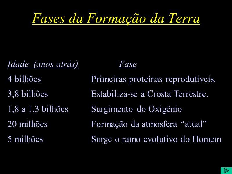 Fases da Formação da Terra