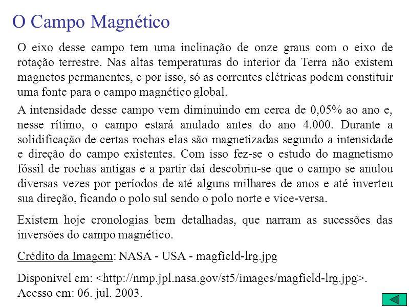 O Campo Magnético
