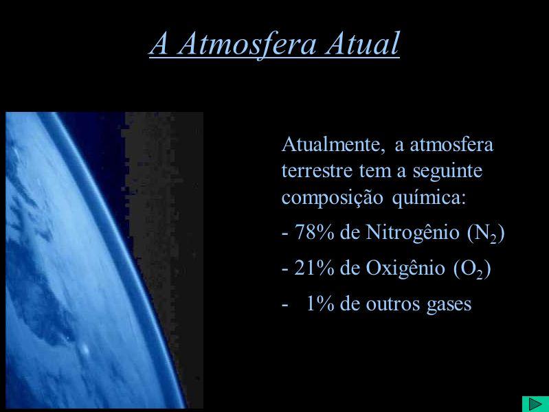 A Atmosfera Atual Atualmente, a atmosfera terrestre tem a seguinte composição química: - 78% de Nitrogênio (N2)